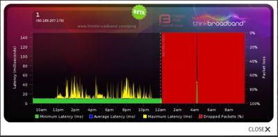 tbb graph.JPG