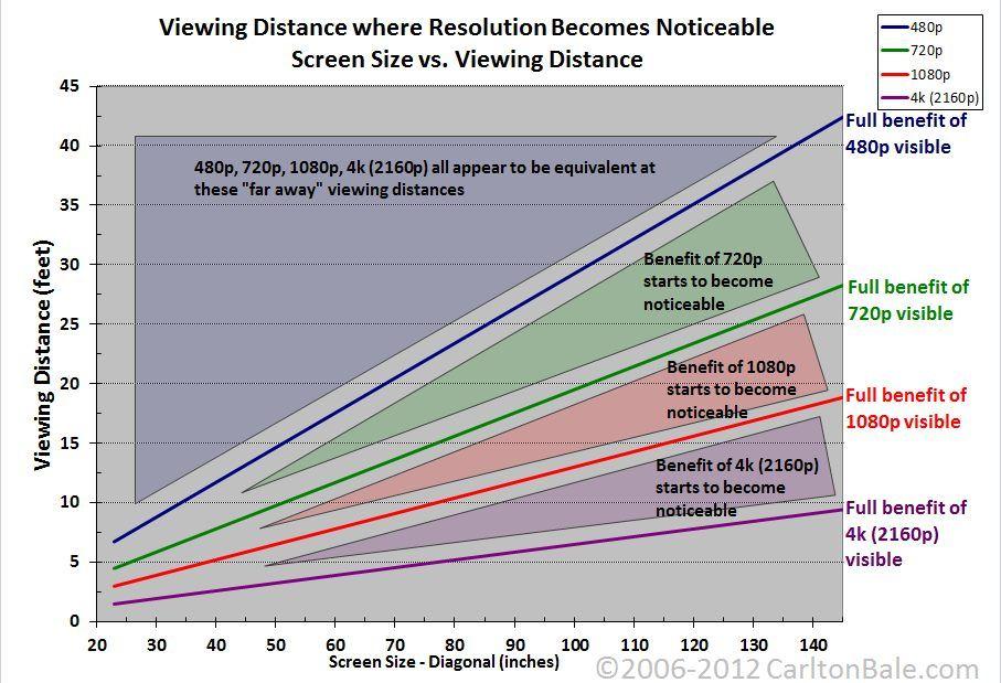 resolution_chart.jpg