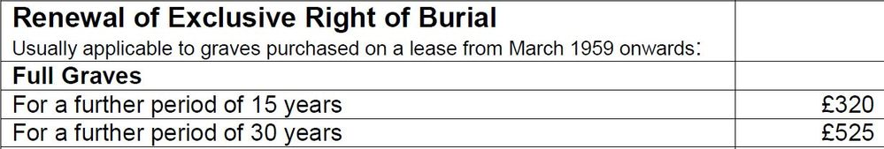Grave renewal fees.JPG