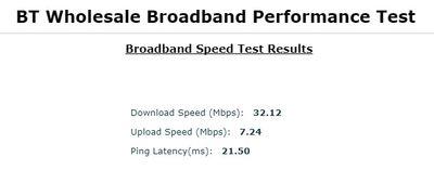 BT Speedtest