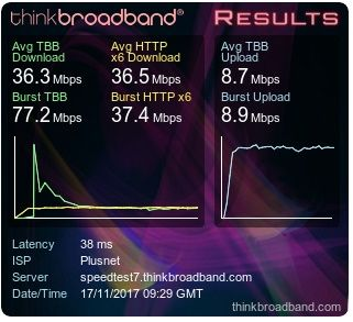 Speedtest201711.jpg