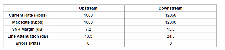 router stats 28-11-2017.PNG